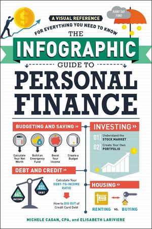 Infographic Guide to Personal Finance, The