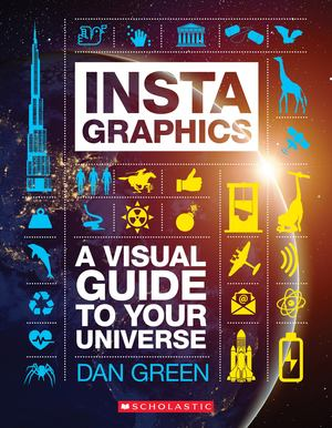 Instagraphics - A Visual Guide to Your Universe