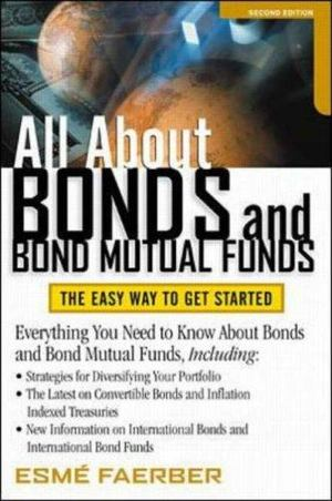 All about Bonds and Bond Mutual Funds